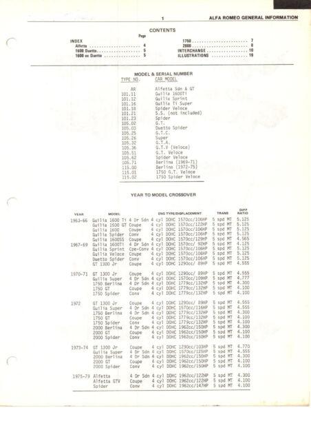 1963 1964 1965 1966 1967 1968 1969 TO 1979 ALFA ROMEO