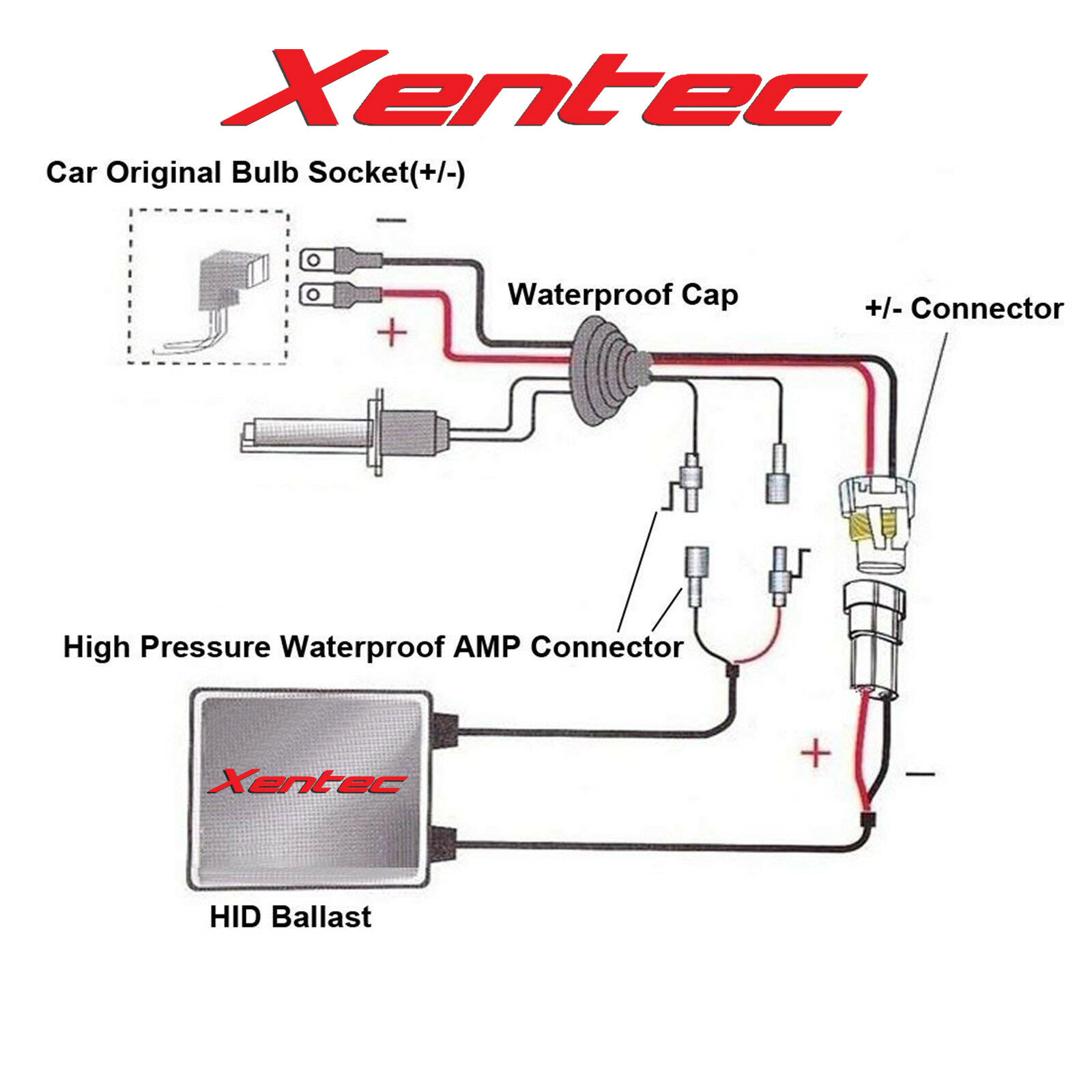 hight resolution of xentecxenon lights 55w slim hid kit for scion fr s ia im iq tc xa xb xd ebay