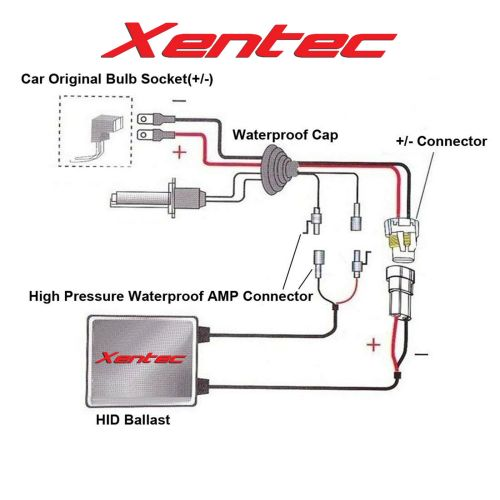 small resolution of xentecxenon lights 55w slim hid kit for scion fr s ia im iq tc xa xb xd ebay