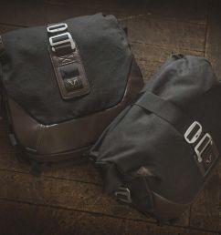 sv650 saddle bag [ 1600 x 1066 Pixel ]