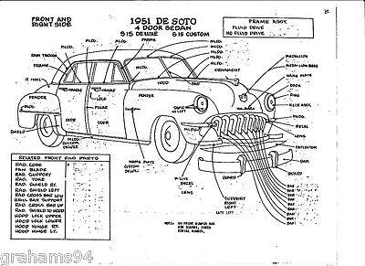 1952 DeSoto S-15 S17 NOS Body Panel Exterior Part Number