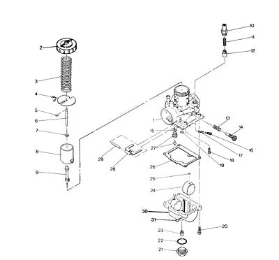 【New Arrival & US Freeship】 Carburetor for Polaris
