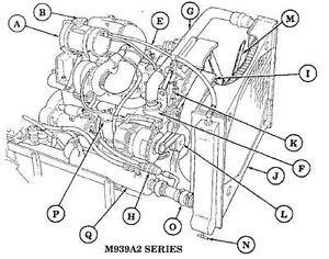 M923 M927 M929 M931 M932 M934 M939 Truck Operator Repair