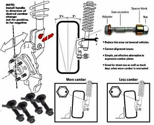 HONDA CIVIC INCLUDES Type R & SI Camber bolt kit FRONT SET