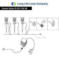 led garden spike light 12v 3w led spike easy install various colour temperature [ 1200 x 1200 Pixel ]