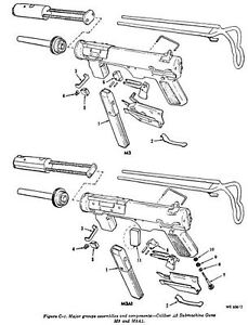 Army M3 M3A1 Sub-Machine Submachine Gun Parts Service