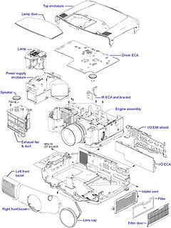 PROJECTOR REPAIR MANUAL parts troubleshooting guide