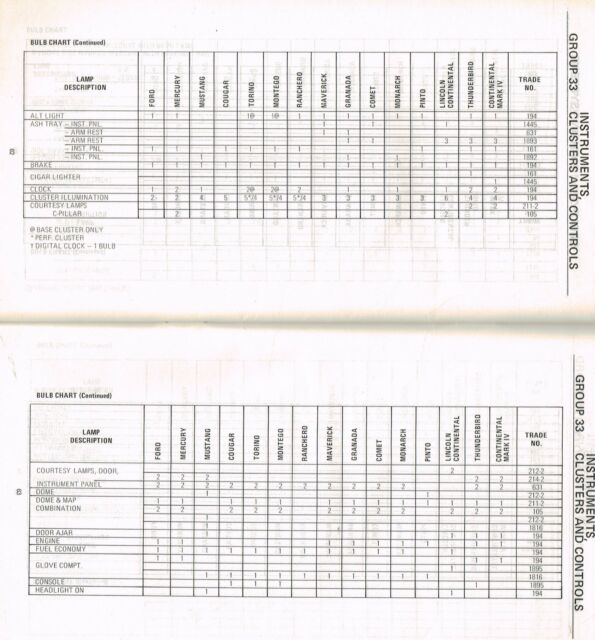 1975 Ford SERVICE SPECIFICATIONS MANUAL Brochure: Repair