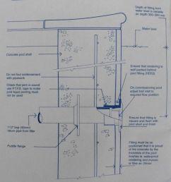 certikin hd53c directional eyeball water inlet concrete swimming pool ebay [ 886 x 1189 Pixel ]