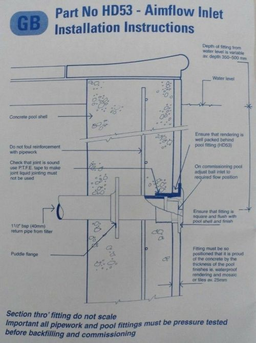 small resolution of certikin hd53c directional eyeball water inlet concrete swimming pool ebay