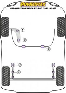 Powerflex Front Bush Kit for Ford Fiesta Mk3 inc RS Turbo