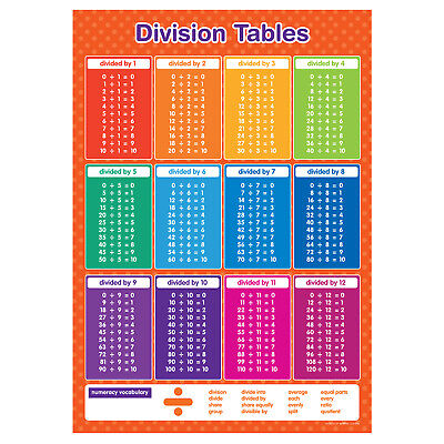 a3 division tables poster maths educational learning teaching resource ebay
