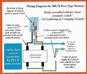 Ezewire Switch & Wiring for PECO Pl10 Point Motors No Soldering Expo 28070 for sale online | eBay