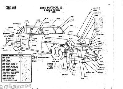 1951 Plymouth P-23 NOS Body Panel Exterior Part Number