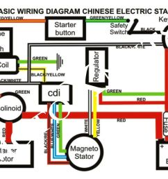 quad wiring harness 200 250cc chinese electric start loncin zongshen ducar lifan ebay [ 1542 x 1157 Pixel ]
