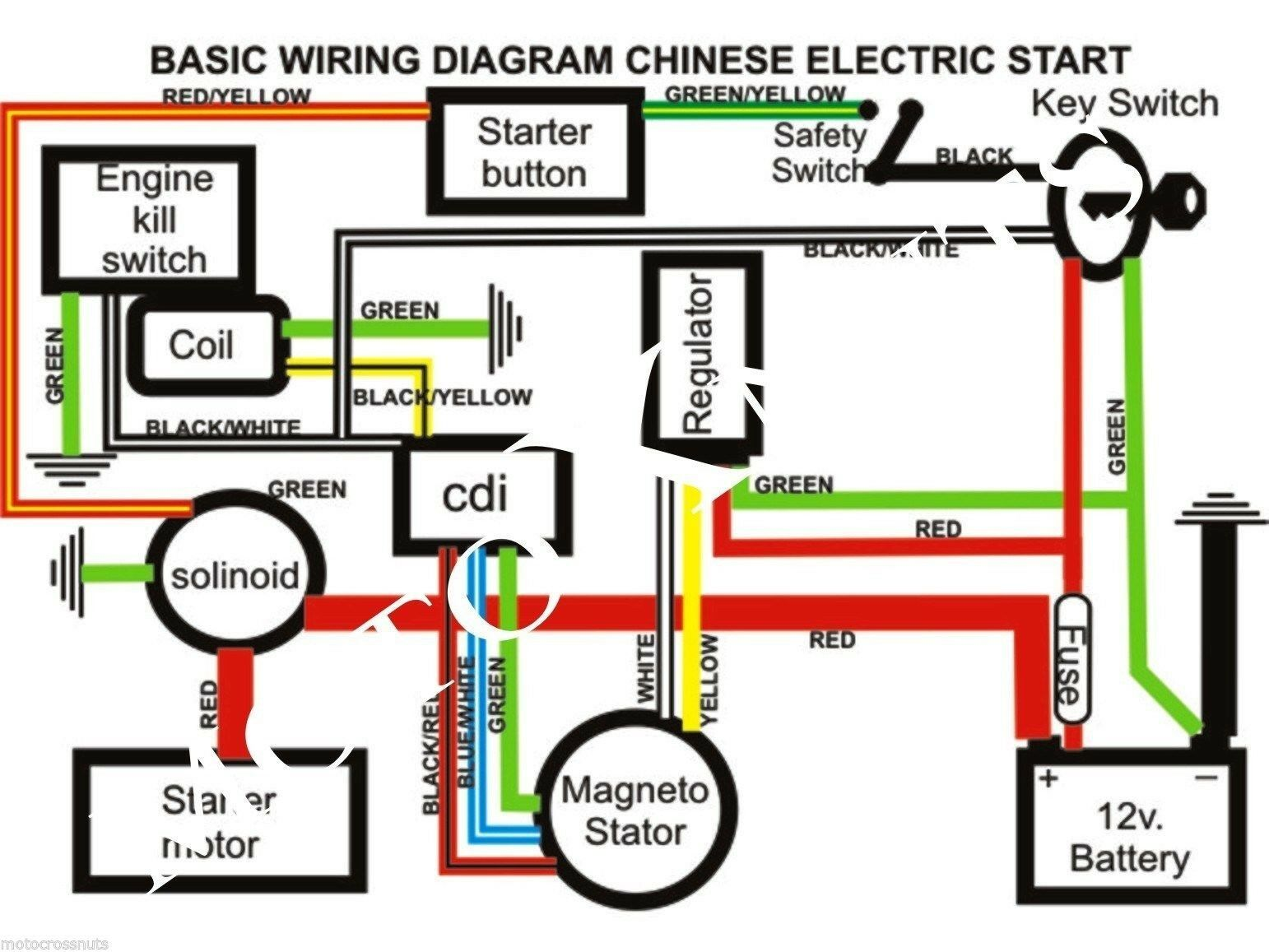 hight resolution of quad wiring harness 200 250cc chinese electric start loncin zongshen ducar lifan ebay