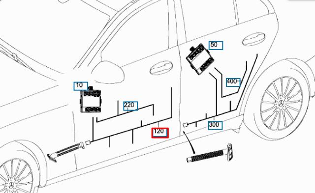 MERCEDES BENZ C W205 Front Door Wiring Harness A2055405901