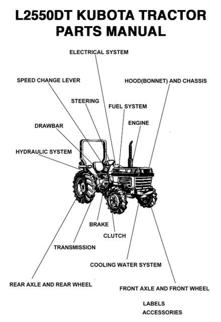 KUBOTA L Series L2550DT Tractor Parts Manual / All Product