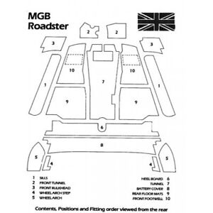 New Black Carpet Kit for MGB MGC Roadsters 1968-1980