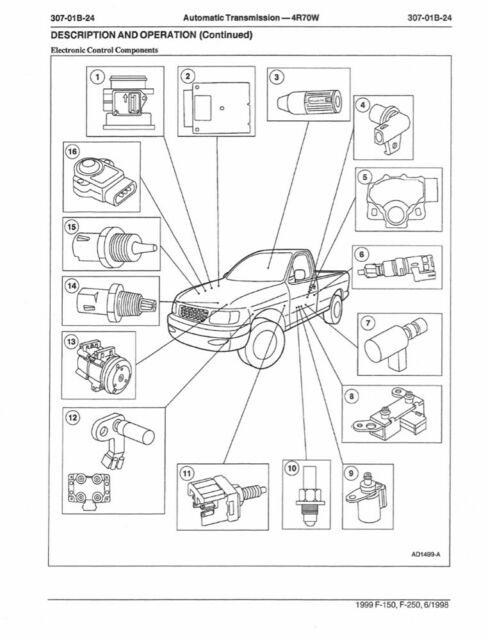1999 Ford Truck F150-f250 Shop Service Repair Manual Book