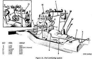 156 page TM 9-2320-208-20P 1966 M38 M38A1 M170 JEEP Repair