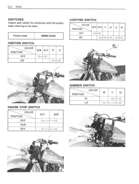 SUZUKI Workshop Manual SP500 1981 1982 & 1983 Maintenance