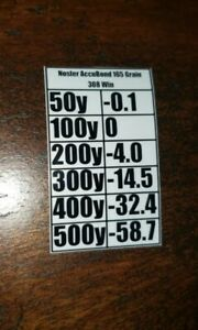 308 Bullet Drop : bullet, Nosler, AccuBond, Grain, Bullet, Graph, Sticker, Stock, Decal