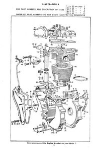 Reserved item VELOCETTE Parts Manual Viper Venom MSS