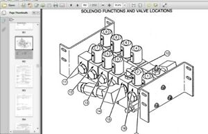 Case IH 1640 1660 1680 Axial-Flow Combine Service Manual