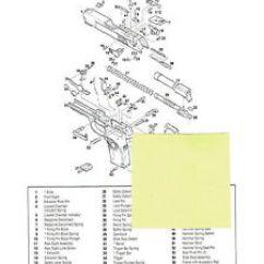 Ruger Pistol Parts Diagram Conceptual Model Nurse Models P345 Redhawk Revolver Exploded View Image Is Loading