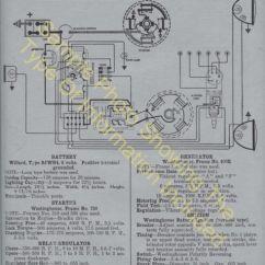 1924 Ford Model T Wiring Diagram 1972 Toyota Land Cruiser Fj40 1921 Car Electric System Specs 591