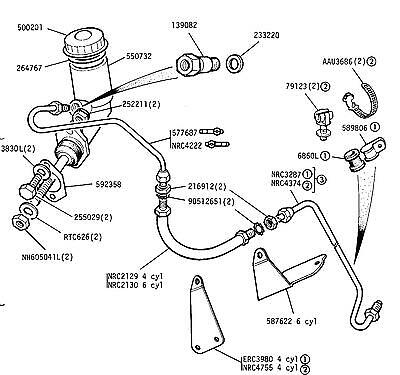 Land Rover Series 2a/3 Clutch Pipe, Slave Cylinder to