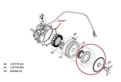 BMW CS 650 2002 2003 2004 2005 SCARVE starter clutch one