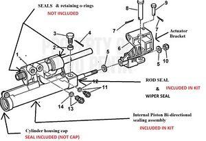 Actuator Repair kit Volvo Penta Power Steering cylinder