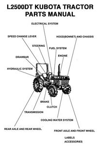 KUBOTA L Series L2500DT Tractor Parts Manual / All Product