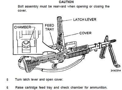 552 page Army M60 M60D 7.62 mm Machine Gun Parts Service