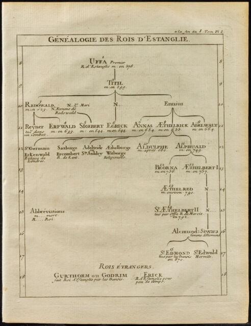 Généalogie Des Rois D Angleterre : généalogie, angleterre, Gravure, Généalogie, D'Estanglie, (Est-Anglie)., Angleterre