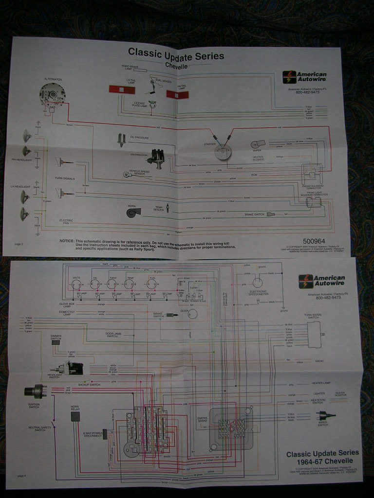medium resolution of american autowire 500981 wire harness system for 64 67 chevelle for sale online ebay
