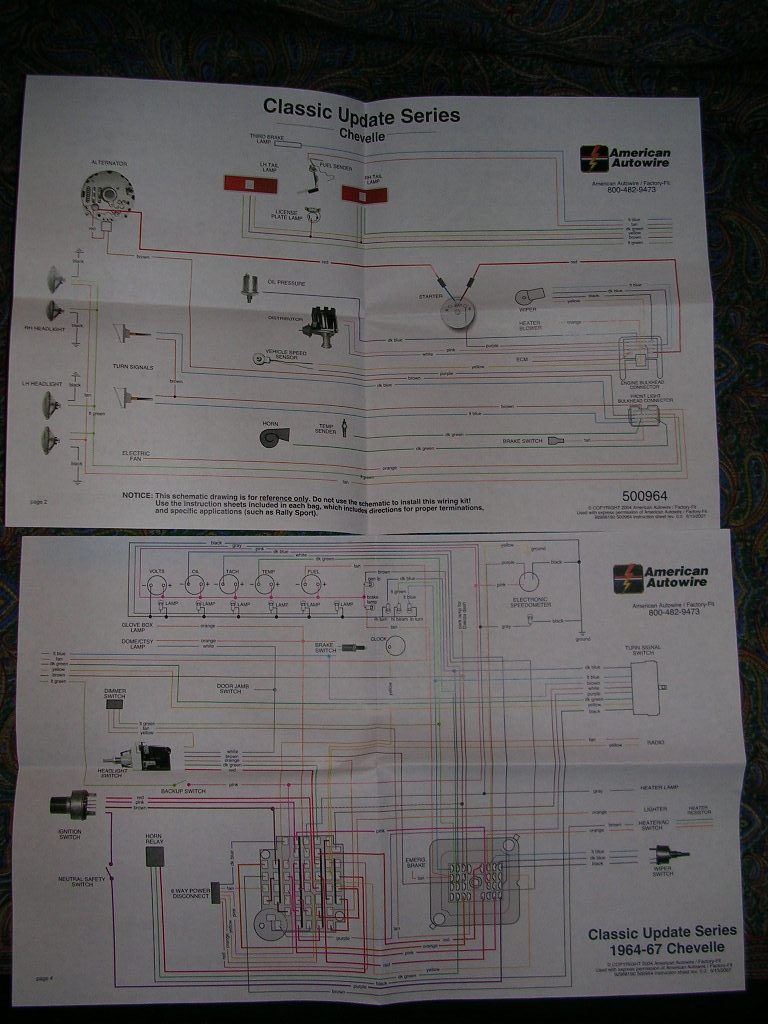 hight resolution of american autowire 500981 wire harness system for 64 67 chevelle for sale online ebay