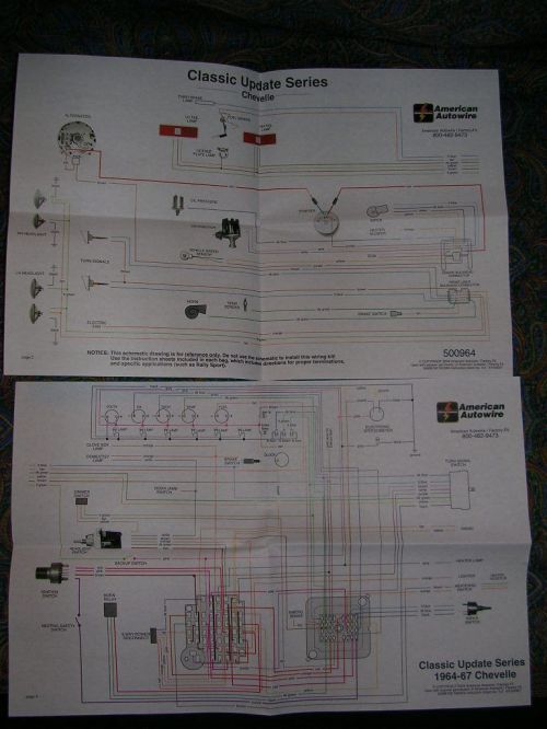 small resolution of american autowire 500981 wire harness system for 64 67 chevelle for sale online ebay