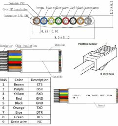 cisco rj45 console cable wiring diagram wiring library rj45 wiring diagram console [ 1000 x 1000 Pixel ]