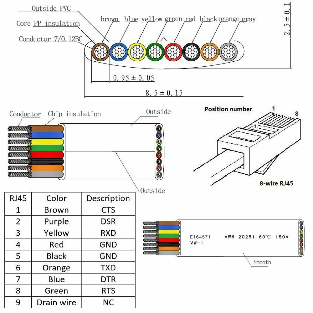 medium resolution of cisco rj45 console cable wiring diagram wiring library rj45 wiring diagram console