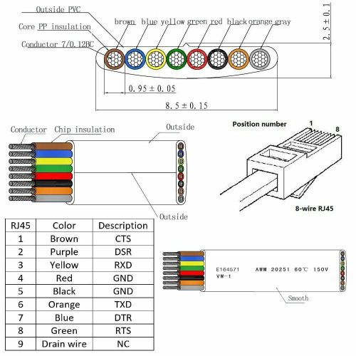 small resolution of cisco rj45 console cable wiring diagram wiring library rj45 wiring diagram console