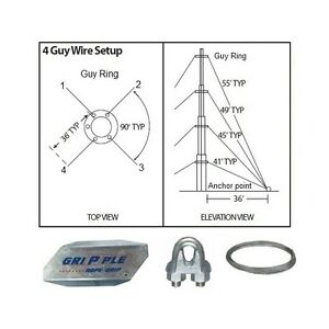 Outdoor Digital Tv Antenna Automatic Antenna Tuner Wiring
