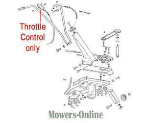 Genuine AL-KO Throttle Control 405125 ALKO Scythe Mower