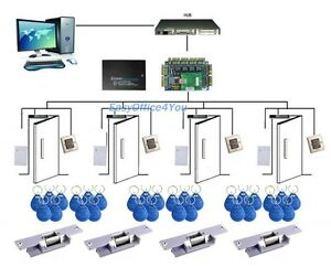 Lenel Access Control Wiring Diagram Efcaviation Com
