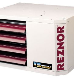 reznor udap 300 300 000 btu v3 power vented gas fired unit heater new [ 1600 x 1050 Pixel ]