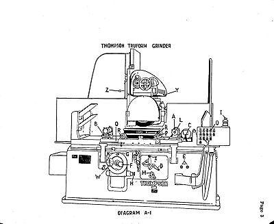 Thompson Model C Truform Grinder Operators Instructions