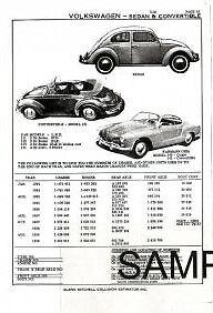 1968 1969 1970 1971 1972 1973 1974 VW KHARMANN GHIA TYPE 1