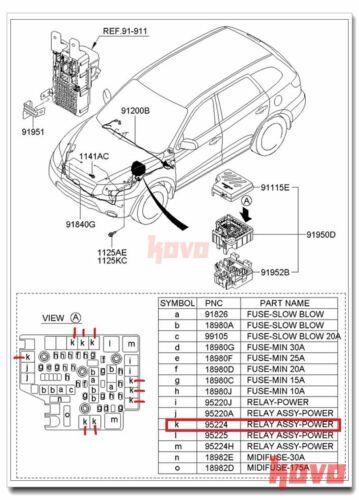 Car & Truck Interior Switches & Controls Fuse Box Main